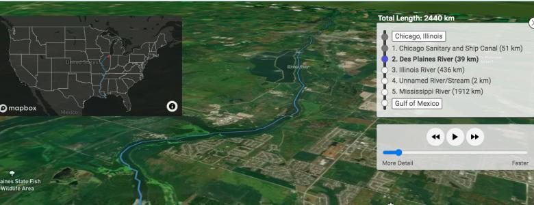 River Runner Map